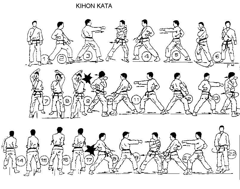 kihon-kata1